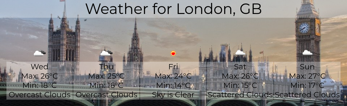 live weather banner smartblock, real time data